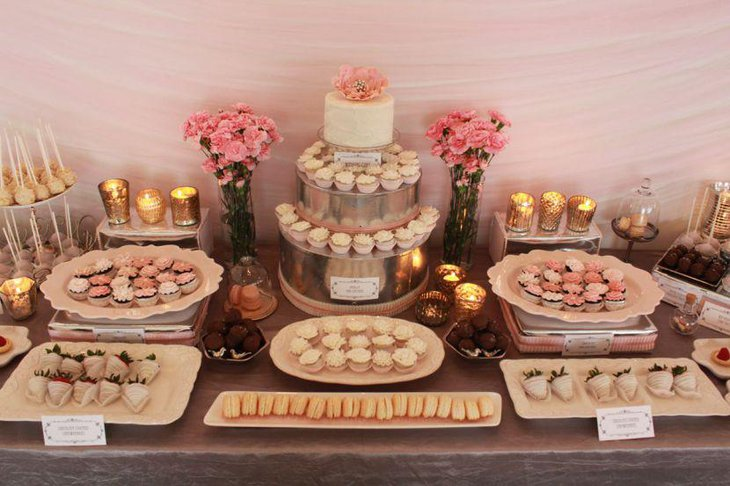 European pink and white themed dessert table